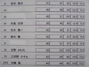 DSC01337.JPG