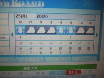 20100125shizu.jpg
